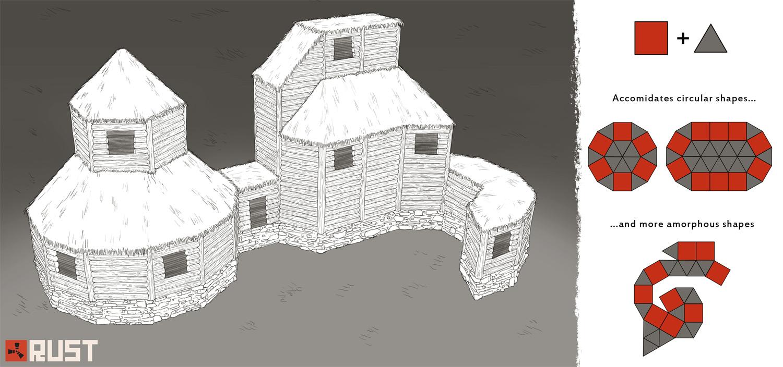 Система строительства: квадрат + треугольник