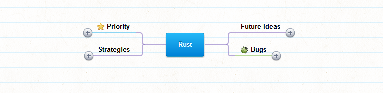 Mind Map Rust