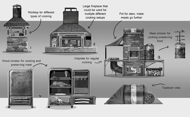 Обработка и хранение продуктов