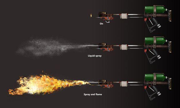 Огнемет 2